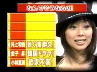 井上和香ちゃん ダウンタウンDX 03